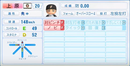 上原_日本ハムファイターズ_パワプロ能力データ_2017年シーズン終了時