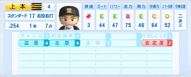 上本博紀_阪神タイガース_パワプロ能力データ_2013年シーズン終了時