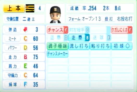 上本博紀_阪神タイガース_パワプロ能力データ_2014年シーズン終了時