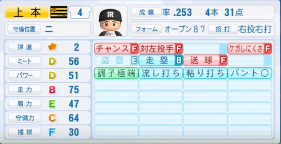 上本博紀_阪神タイガース_パワプロ能力データ_2016年シーズン終了時