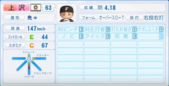 上沢_日本ハムファイターズ_パワプロ能力データ_2016年シーズン終了時