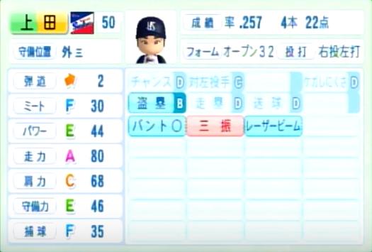 上田_ヤクルトスワローズ_パワプロ能力データ_2014年シーズン終了時