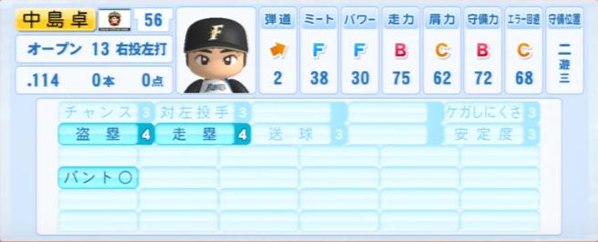 中島卓也_日本ハムファイターズ_パワプロ能力データ_2013年シーズン終了時