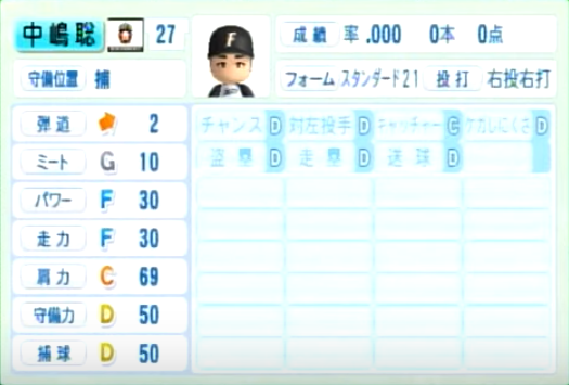 中島聡_日本ハムファイターズ_パワプロ能力データ_2014年シーズン終了時