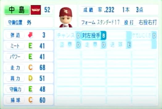 中島_楽天イーグルス_パワプロ能力データ_2014年シーズン終了時