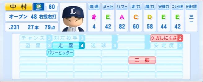 中村剛也_西武ライオンズ_パワプロ能力データ_2013年シーズン終了時