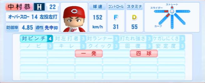 中村恭平_広島カープ_パワプロ能力データ_2013年シーズン終了時