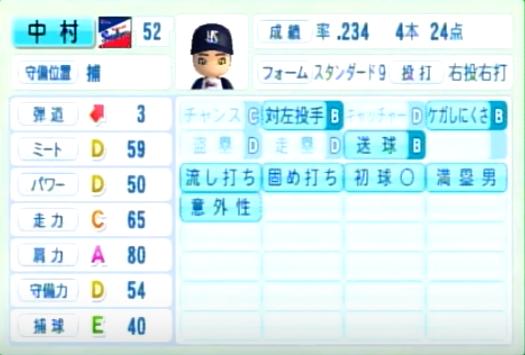 中村悠平_ヤクルトスワローズ_パワプロ能力データ_2014年シーズン終了時