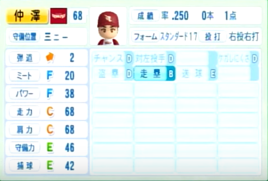 仲澤_楽天イーグルス_パワプロ能力データ_2014年シーズン終了時
