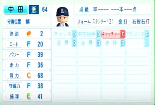 中田祥多_西武ライオンズ_パワプロ能力データ_2014年シーズン終了時