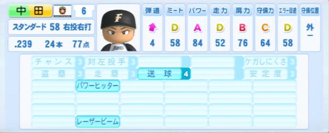 中田翔_日本ハムファイターズ_パワプロ能力データ_2013年シーズン終了時