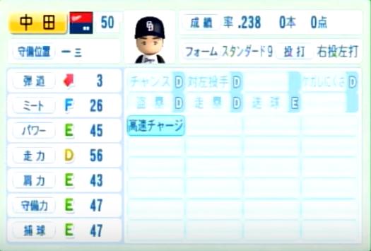 中田_中日ドラゴンズ_パワプロ能力データ_2014年シーズン終了時