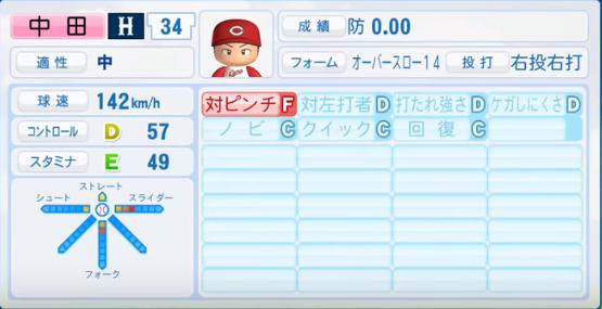 中田_広島カープ_パワプロ能力データ_2016年シーズン終了時