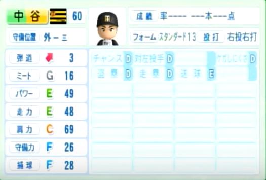 中谷将大_阪神タイガース_パワプロ能力データ_2014年シーズン終了時