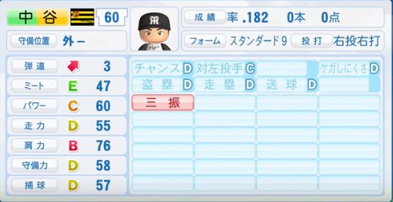 中谷将大_阪神タイガース_パワプロ能力データ_2016年シーズン終了時