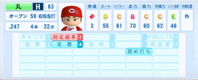 丸佳浩_広島カープ_パワプロ能力データ_2013年シーズン終了時