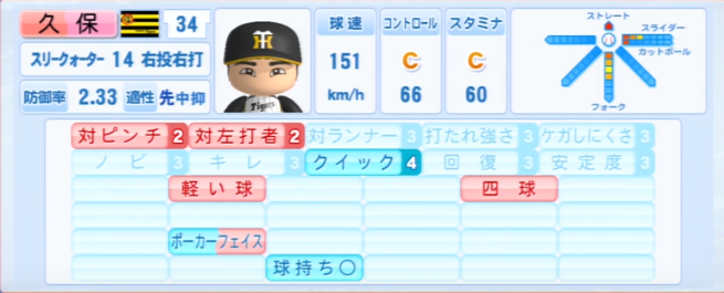 久保康友_阪神タイガース_パワプロ能力データ_2013年シーズン終了時