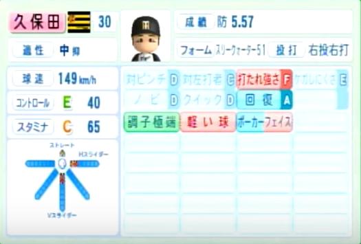 久保田_阪神タイガース_パワプロ能力データ_2014年シーズン終了時