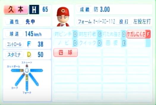 久本_広島カープ_パワプロ能力データ_2014年シーズン終了時