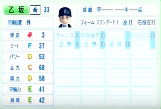 乙坂智_横浜DeNAベイスターズ_パワプロ能力データ_2014年シーズン終了時