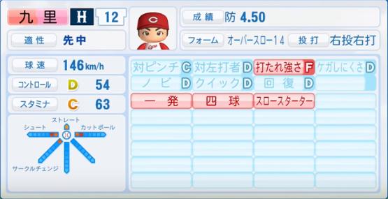 九里_広島カープ_パワプロ能力データ_2016年シーズン終了時