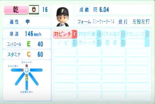 乾_日本ハムファイターズ_パワプロ能力データ_2014年シーズン終了時