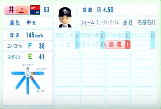井上公志_中日ドラゴンズ_パワプロ能力データ_2014年シーズン終了時