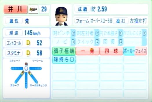 井川慶_オリックスバファローズ_パワプロ能力データ_2014年シーズン終了時