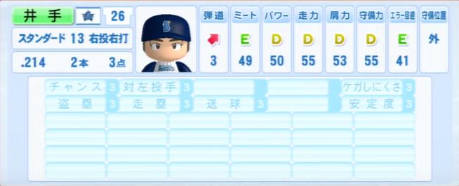 井手_横浜DeNAベイスターズ_パワプロ能力データ_2013年シーズン終了時
