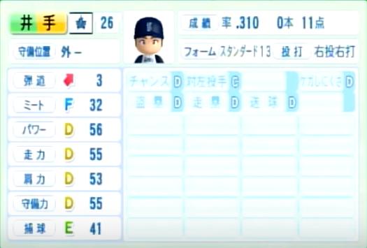 井手_横浜DeNAベイスターズ_パワプロ能力データ_2014年シーズン終了時