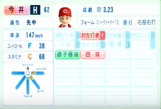 今井_広島カープ_パワプロ能力データ_2014年シーズン終了時