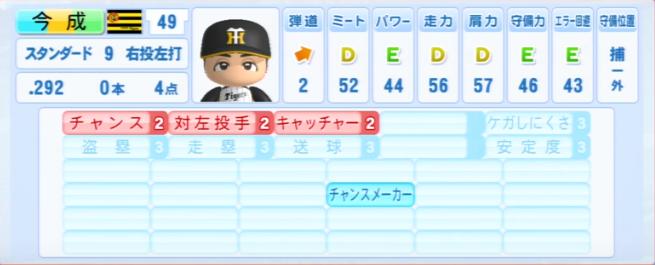 今成亮太_阪神タイガース_パワプロ能力データ_2013年シーズン終了時