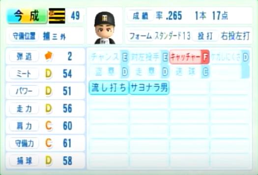 今成亮太_阪神タイガース_パワプロ能力データ_2014年シーズン終了時