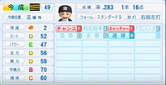 今成亮太_阪神タイガース_パワプロ能力データ_2016年シーズン終了時