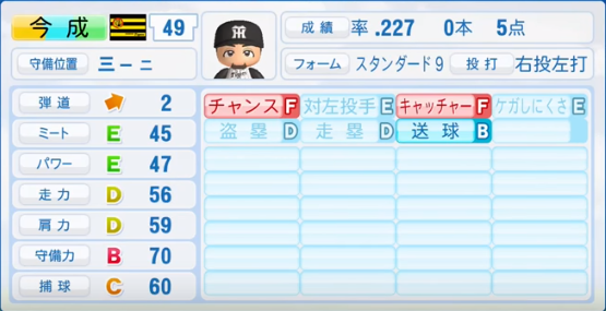 今成亮太_阪神タイガース_パワプロ能力データ_2017年シーズン終了時