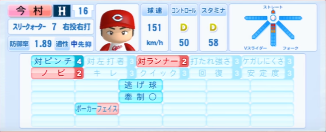 今村猛_広島カープ_パワプロ能力データ_2013年シーズン終了時
