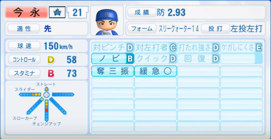 今永昇太_横浜DeNAベイスターズ_パワプロ能力データ_2017年シーズン終了時