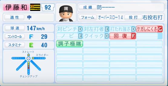 伊藤和雄_阪神タイガース_パワプロ能力データ_2016年シーズン終了時