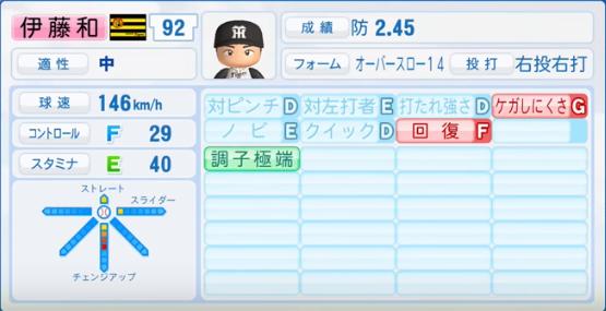 伊藤和雄_阪神タイガース_パワプロ能力データ_2017年シーズン終了時
