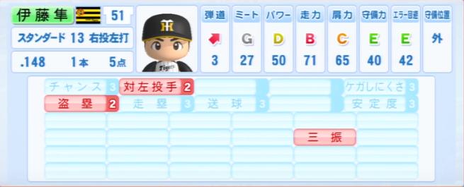 伊藤隼太_阪神タイガース_パワプロ能力データ_2013年シーズン終了時