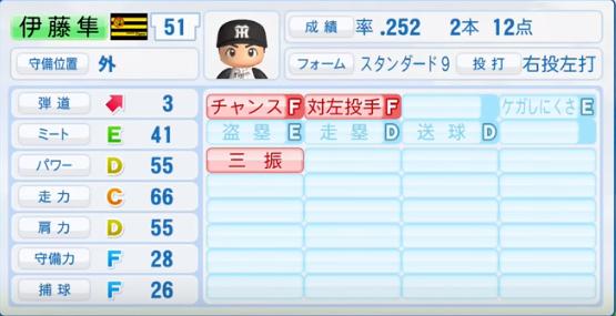 伊藤隼太_阪神タイガース_パワプロ能力データ_2016年シーズン終了時