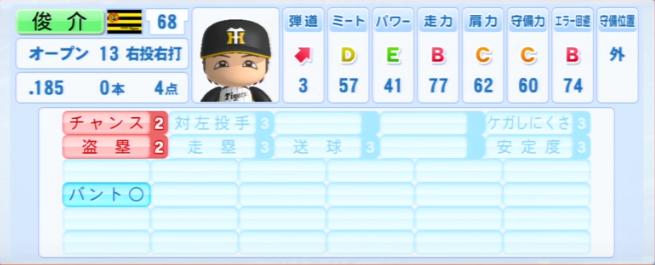 俊介_阪神タイガース_パワプロ能力データ_2013年シーズン終了時