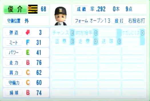 俊介_阪神タイガース_パワプロ能力データ_2014年シーズン終了時