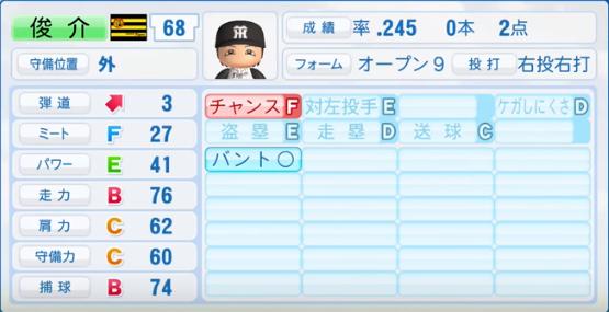 俊介_阪神タイガース_パワプロ能力データ_2016年シーズン終了時