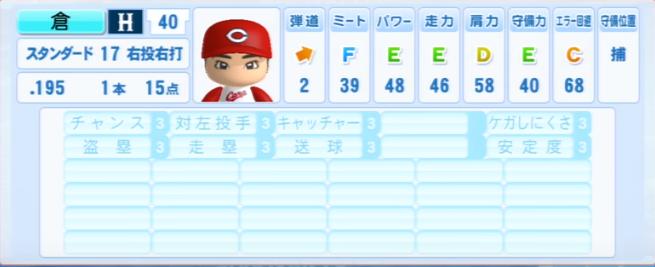 倉_広島カープ_パワプロ能力データ_2013年シーズン終了時