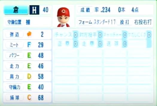 倉_広島カープ_パワプロ能力データ_2014年シーズン終了時