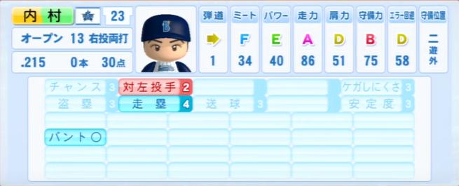 内村_横浜DeNAベイスターズ_パワプロ能力データ_2013年シーズン終了時