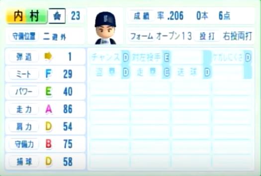 内村_横浜DeNAベイスターズ_パワプロ能力データ_2014年シーズン終了時