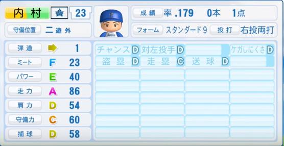 内村_横浜DeNAベイスターズ_パワプロ能力データ_2016年シーズン終了時