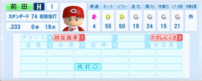 前田智徳_広島カープ_パワプロ能力データ_2013年シーズン終了時